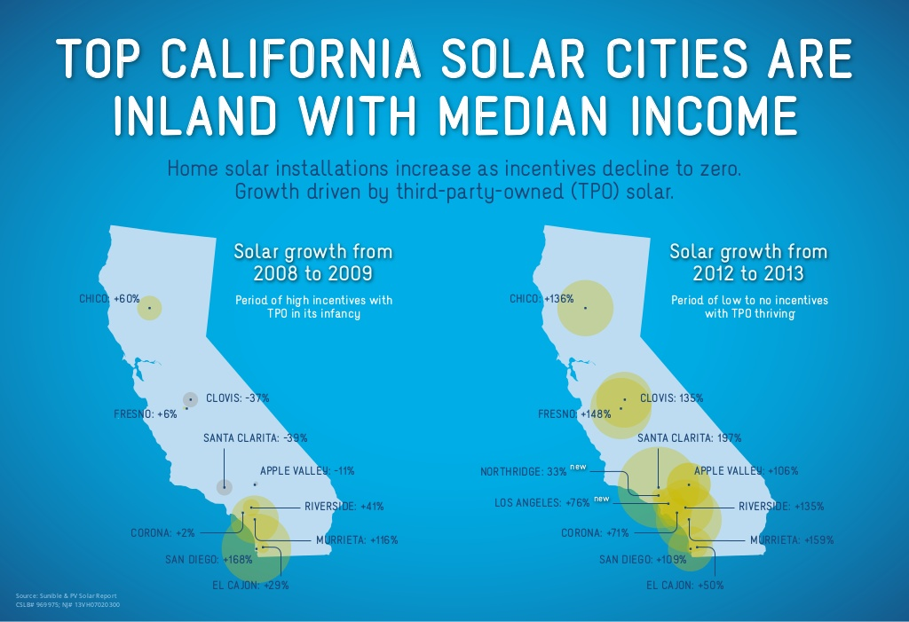 top 25 solar cities in california not the richest cost of solar. Black Bedroom Furniture Sets. Home Design Ideas