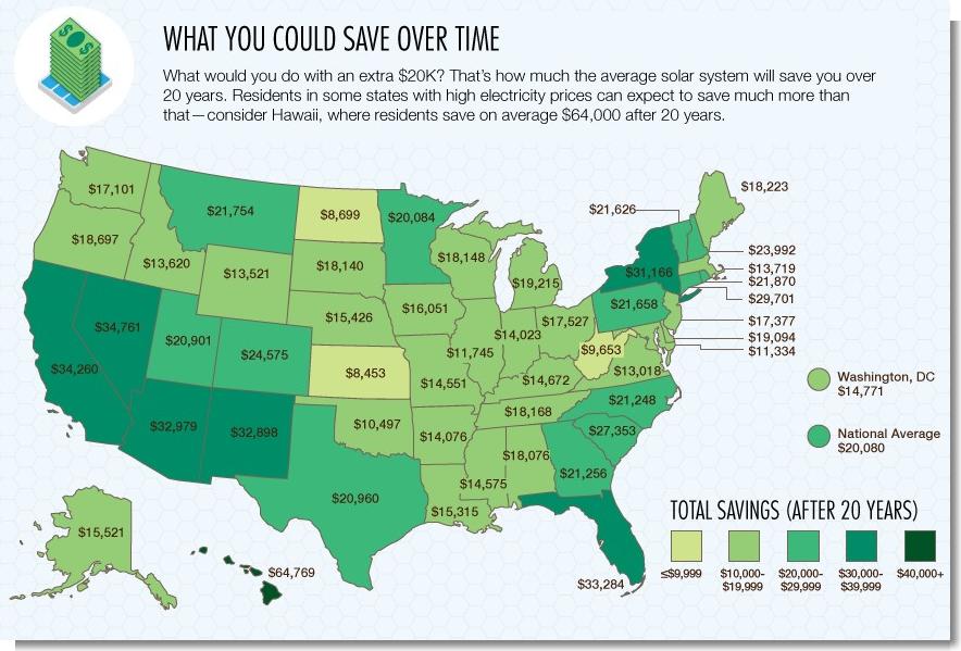 solar panels prices