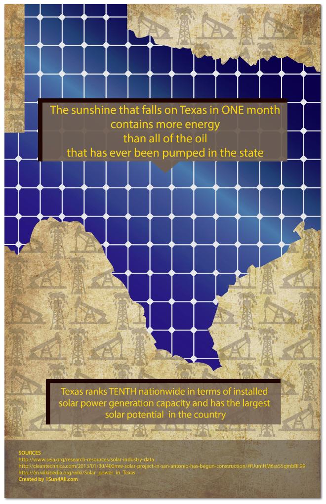 solar energy texas