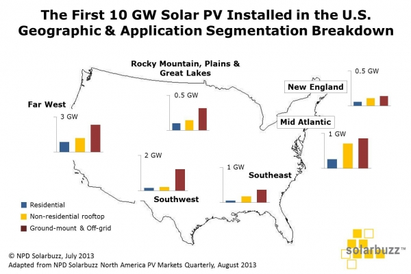 us solar power capacity map