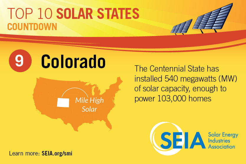colorado-solar-energy