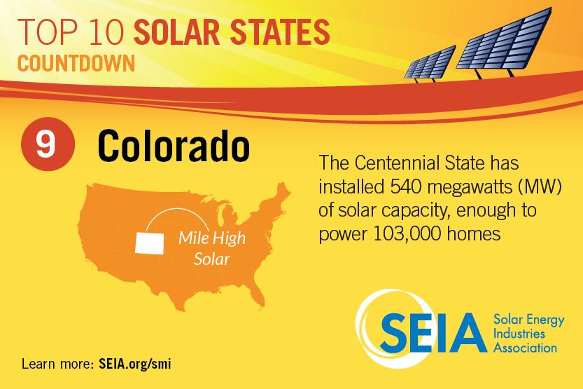 colorado-solar-energy